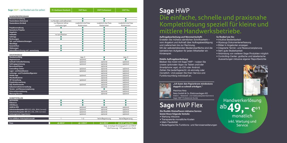 Folder HWP_RZ_Layout 1